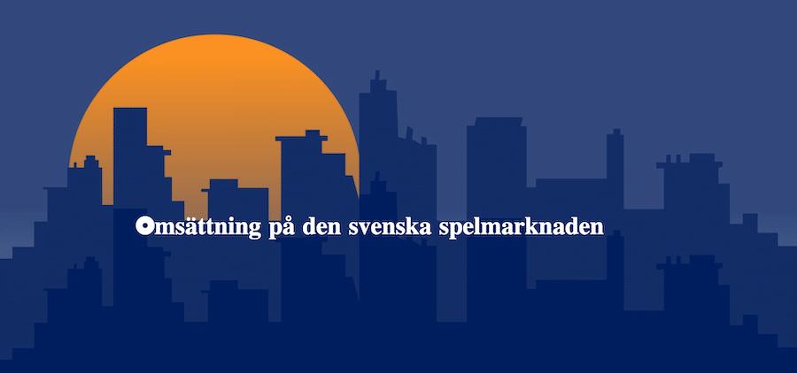Omsättning på den svenska spelmarknaden